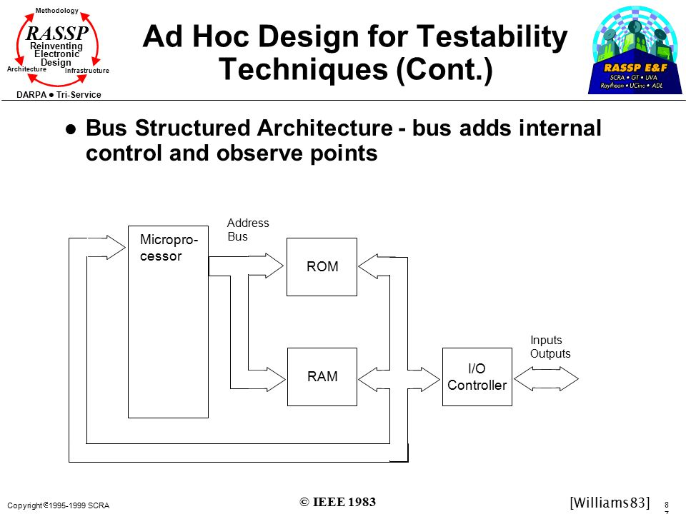 Ad Hoc Design for Testability Techniques (Cont.)
