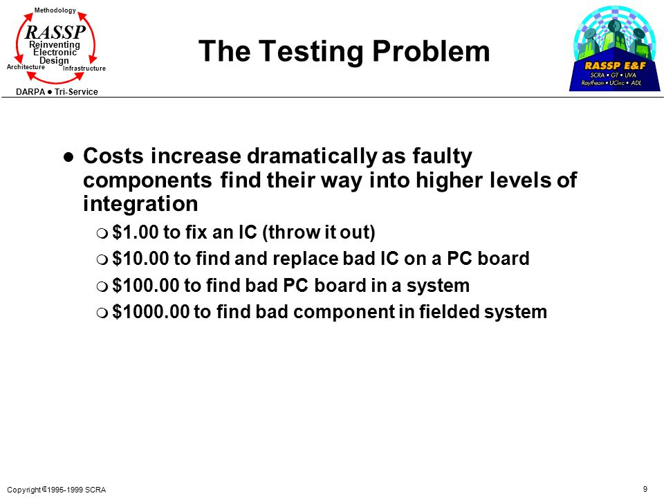 The Testing Problem Costs increase dramatically as faulty components find their way into higher levels of integration.
