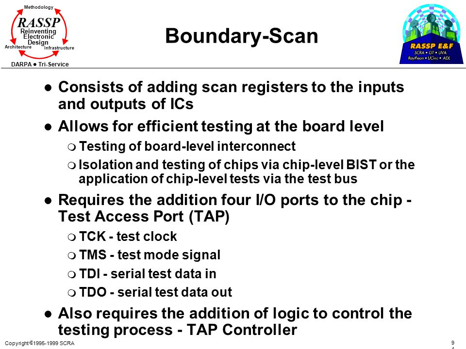 Boundary-Scan Consists of adding scan registers to the inputs and outputs of ICs. Allows for efficient testing at the board level.