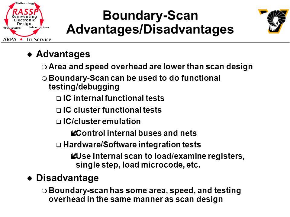 Boundary-Scan Advantages/Disadvantages
