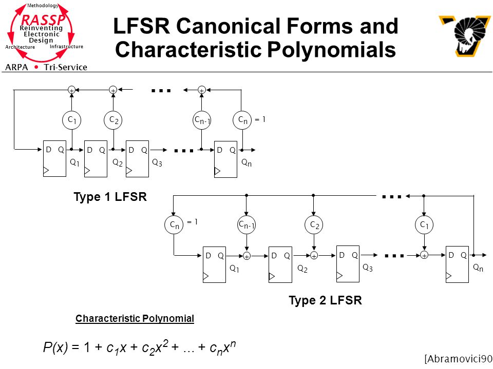 LFSR Canonical Forms and Characteristic Polynomials