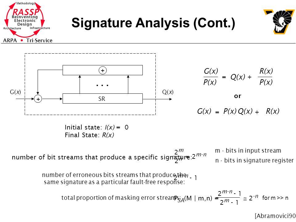 Signature Analysis (Cont.)