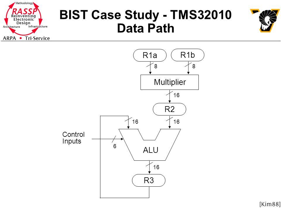 BIST Case Study - TMS32010 Data Path