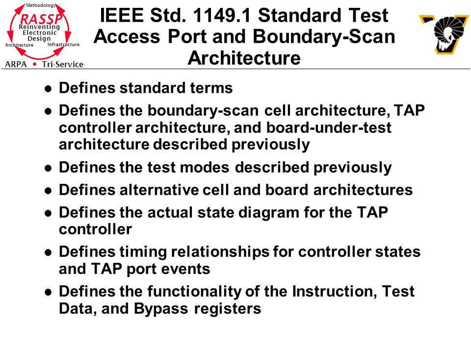 IEEE Std. 1149.1 Standard Test Access Port and Boundary-Scan Architecture