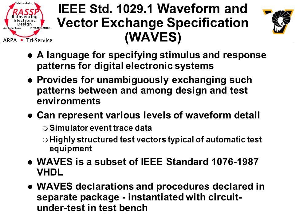 IEEE Std. 1029.1 Waveform and Vector Exchange Specification (WAVES)