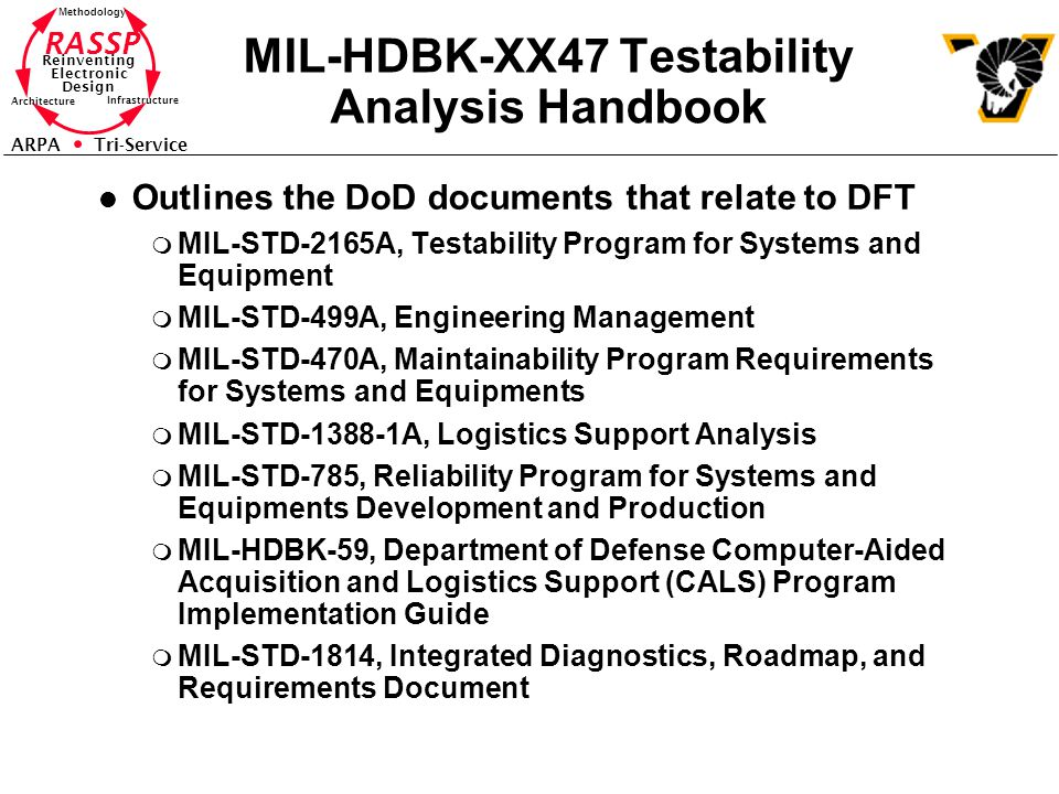 MIL-HDBK-XX47 Testability Analysis Handbook