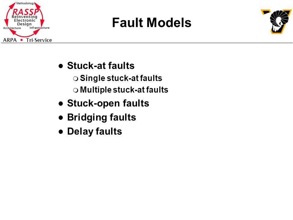 Fault Models Stuck-at faults Stuck-open faults Bridging faults