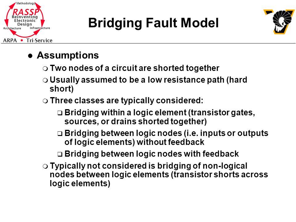 Bridging Fault Model Assumptions