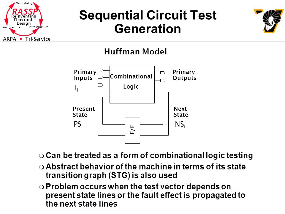 Sequential Circuit Test Generation
