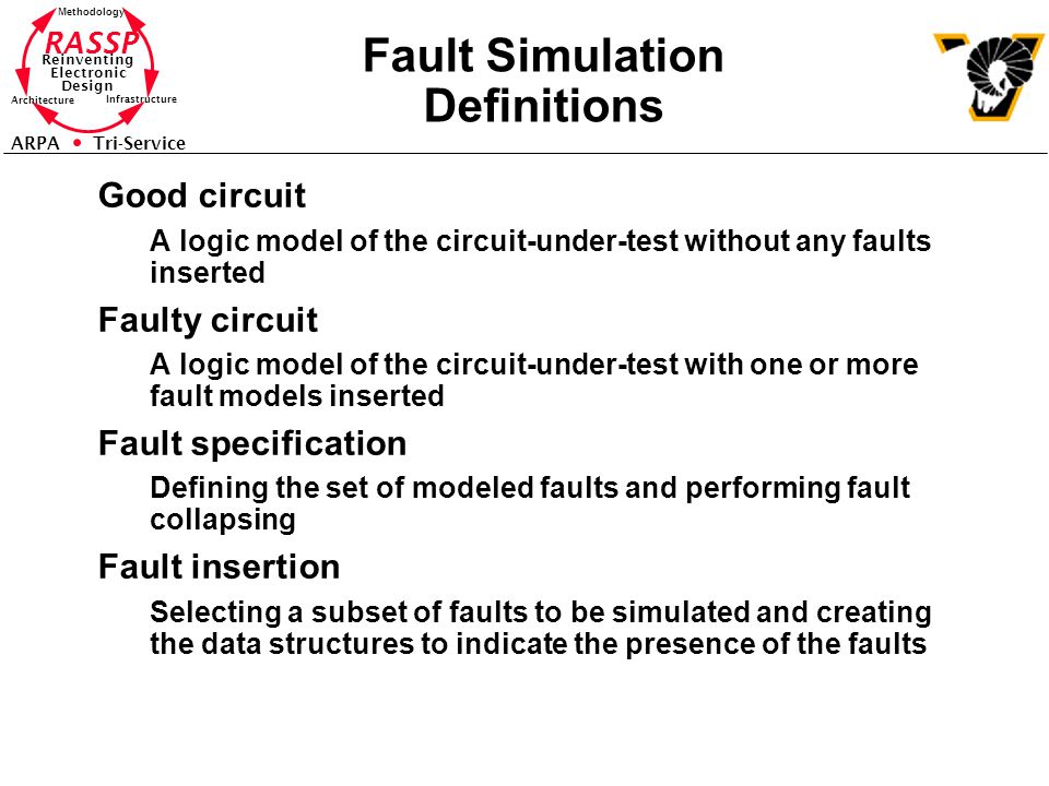 Fault Simulation Definitions