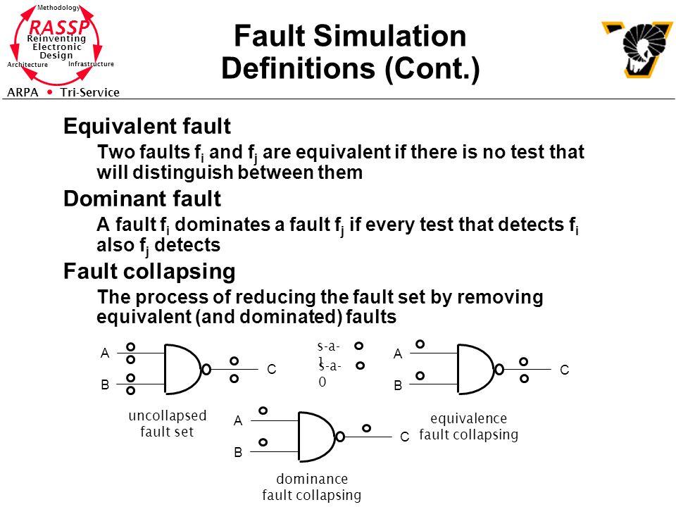 Fault Simulation Definitions (Cont.)