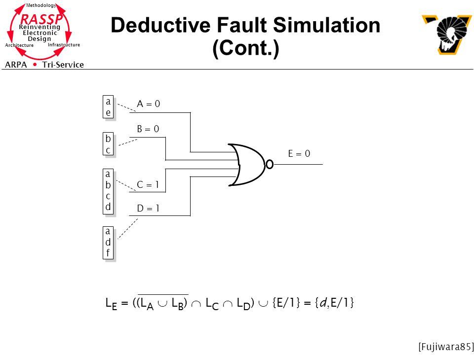 Deductive Fault Simulation (Cont.)