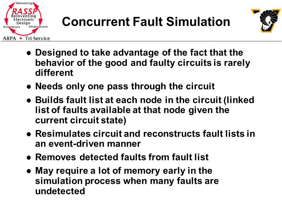 Concurrent Fault Simulation