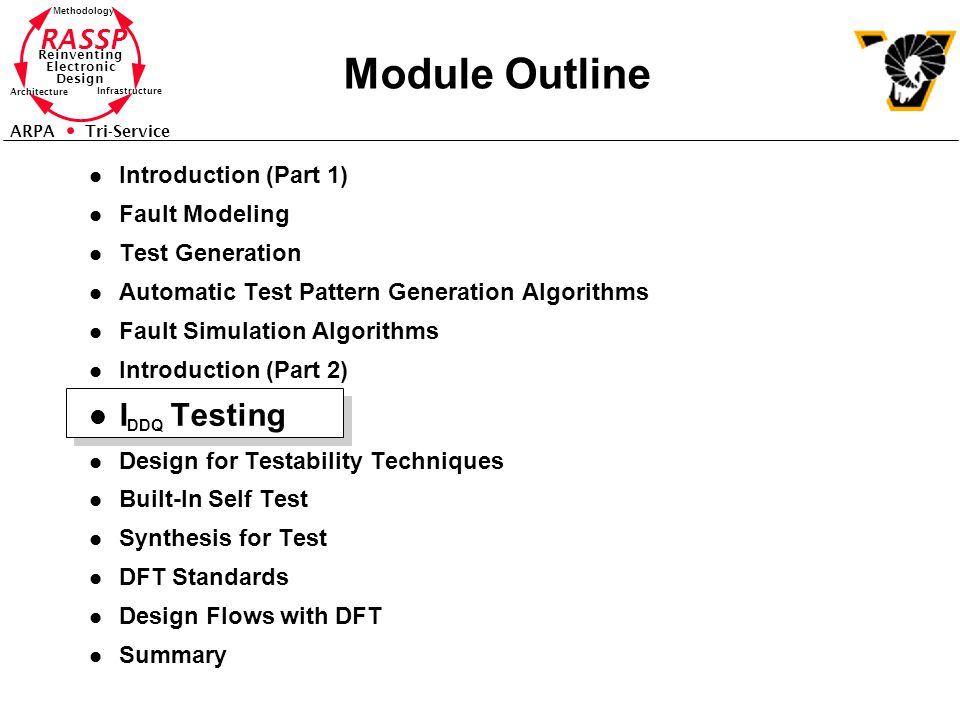 Module Outline IDDQ Testing Introduction (Part 1) Fault Modeling