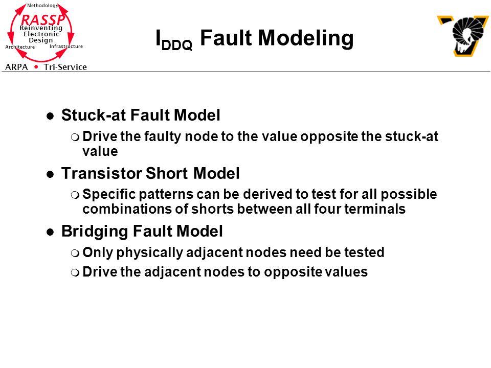 IDDQ Fault Modeling Stuck-at Fault Model Transistor Short Model