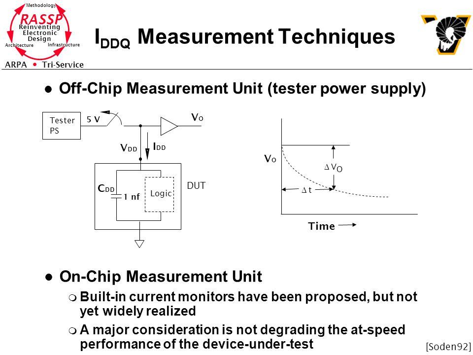 IDDQ Measurement Techniques