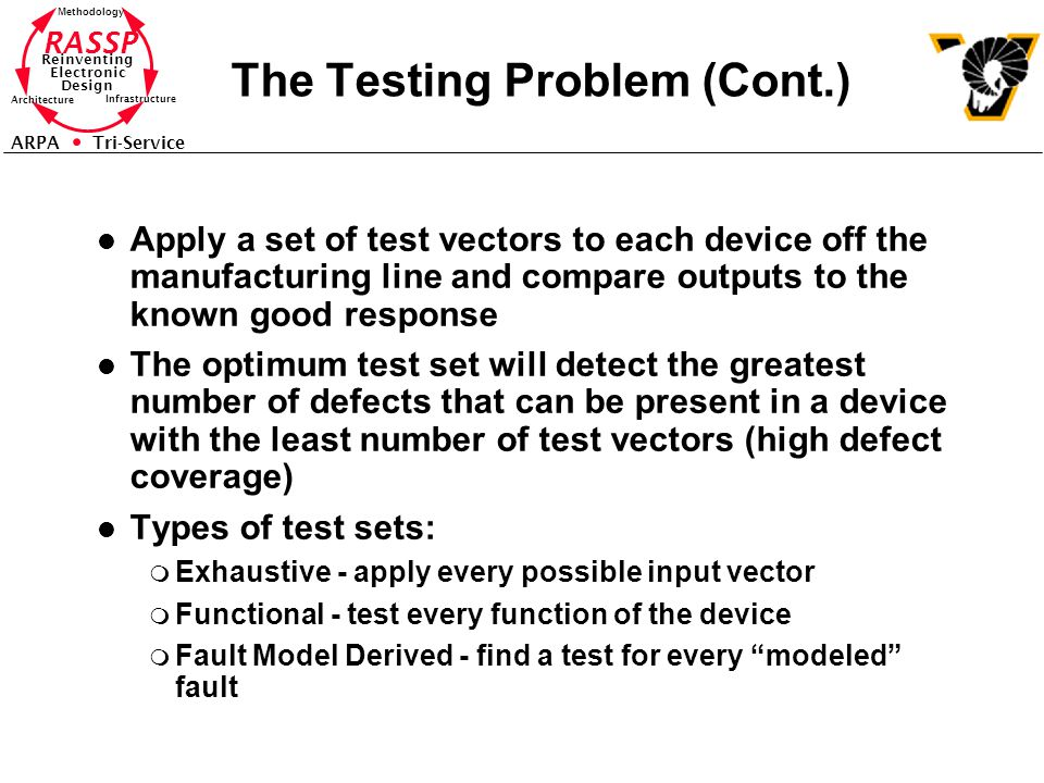 The Testing Problem (Cont.)