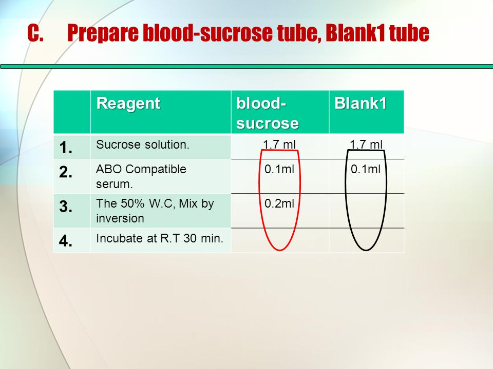 Prepare blood-sucrose tube, Blank1 tube