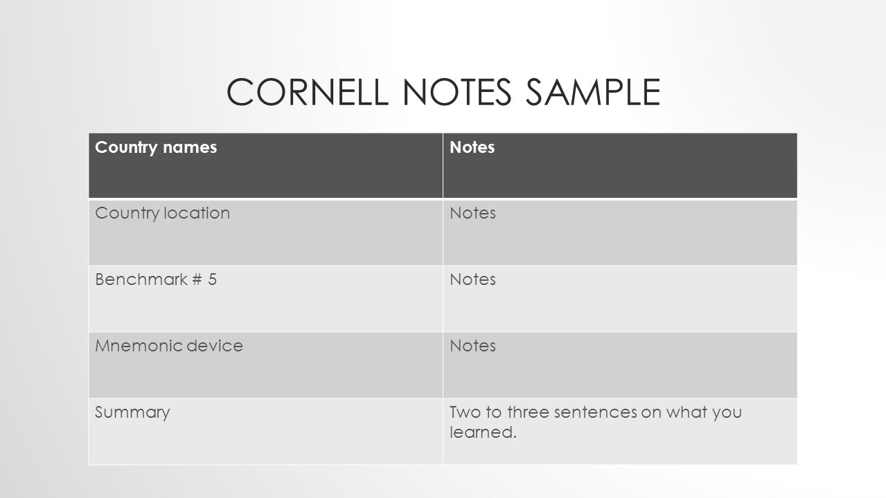 CORNELL NOTES SAMPLE Country names Notes Country location
