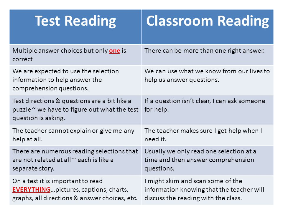 Test Reading Classroom Reading