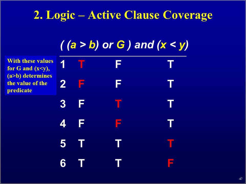 2. Logic – Active Clause Coverage