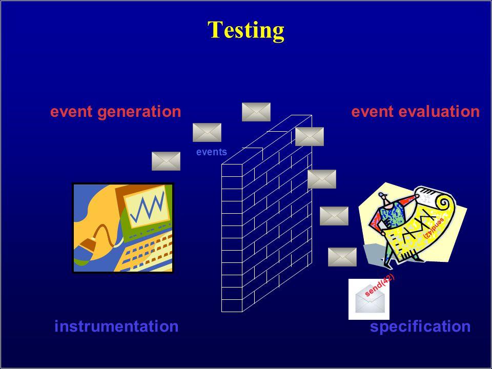 Testing event generation event evaluation instrumentation