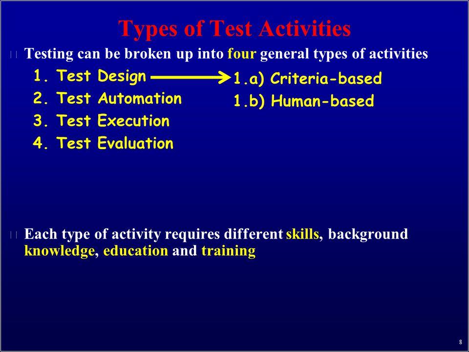 Types of Test Activities