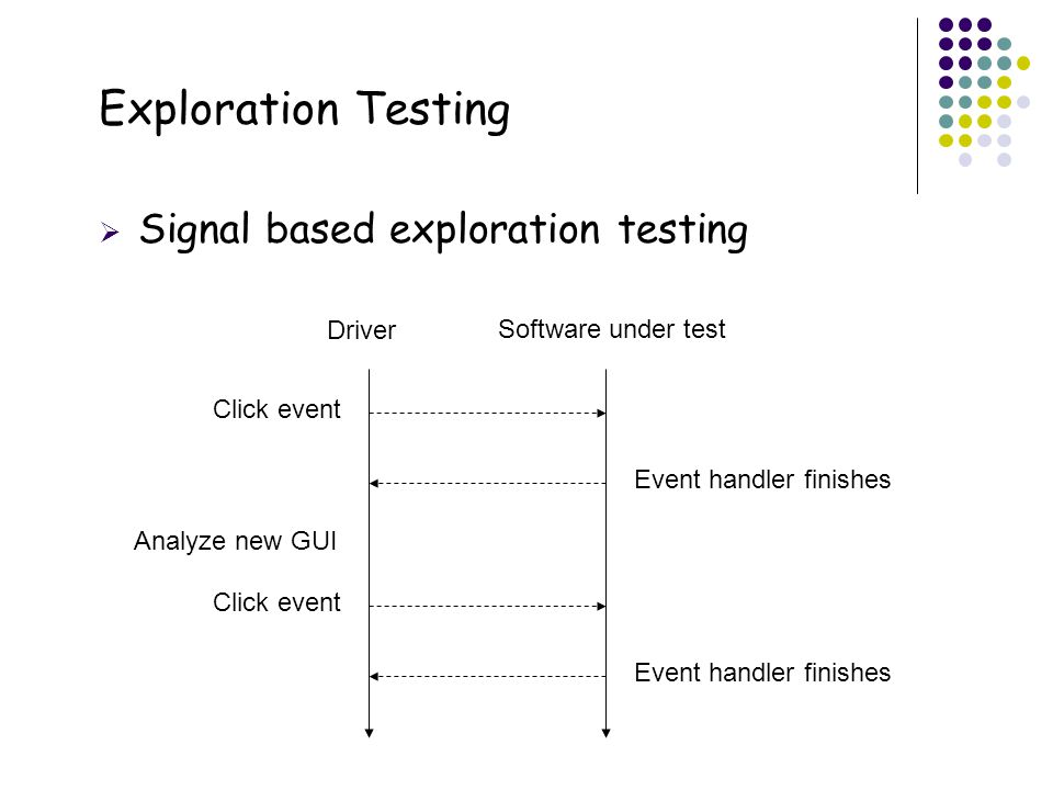 Exploration Testing Signal based exploration testing 18 Driver