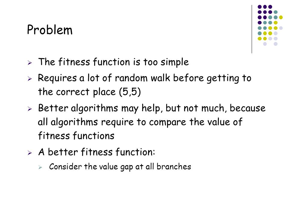 Problem 30 The fitness function is too simple