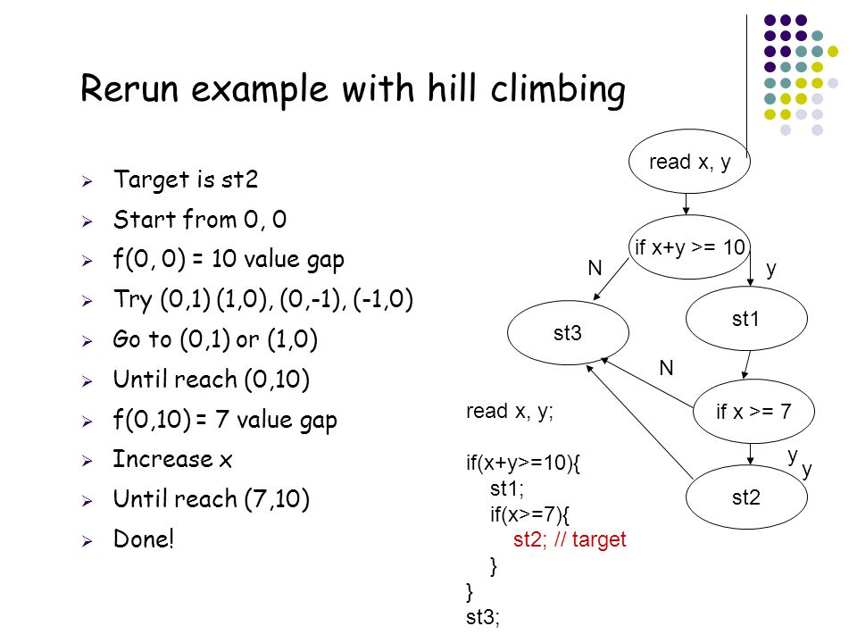 Rerun example with hill climbing