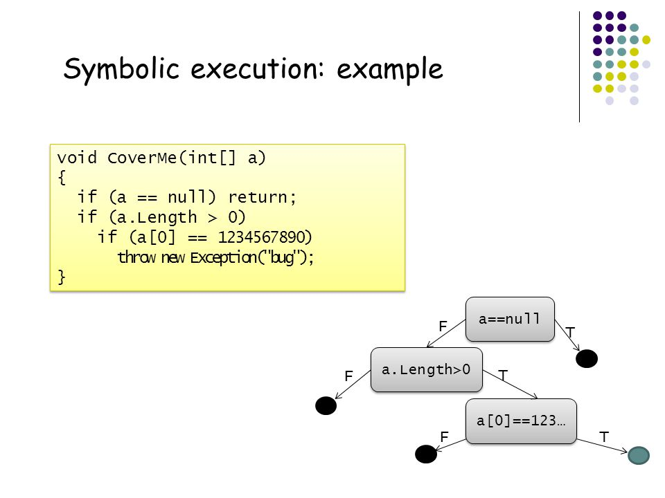 Symbolic execution: example