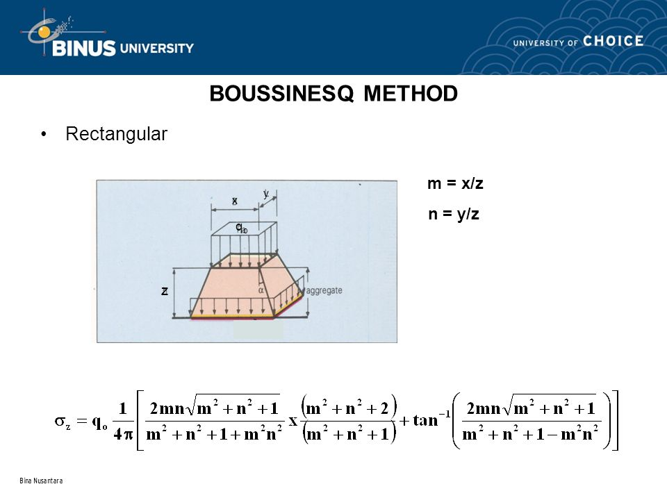 BOUSSINESQ METHOD Rectangular z x y m = x/z n = y/z qo Bina Nusantara
