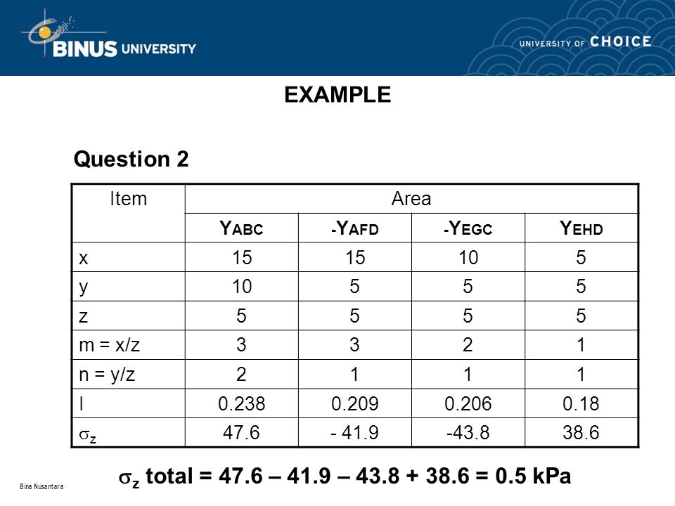 EXAMPLE Question 2 z total = 47.6 – 41.9 – 43.8 + 38.6 = 0.5 kPa Item