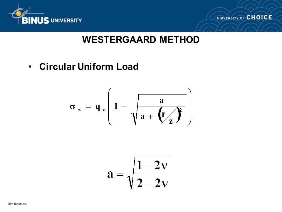 WESTERGAARD METHOD Circular Uniform Load Bina Nusantara