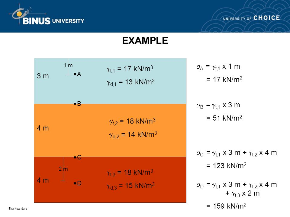 ·A ·B ·C ·D EXAMPLE A = t,1 x 1 m t,1 = 17 kN/m3 = 17 kN/m2