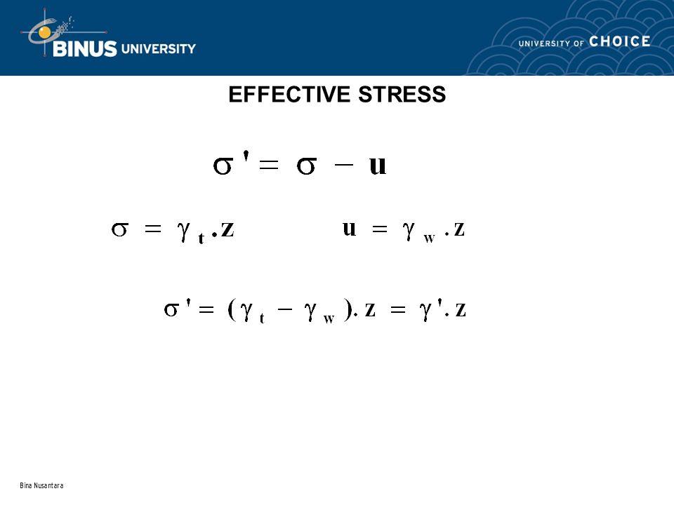 EFFECTIVE STRESS Bina Nusantara