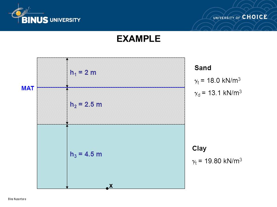 EXAMPLE Sand h1 = 2 m t = 18.0 kN/m3 d = 13.1 kN/m3 h2 = 2.5 m