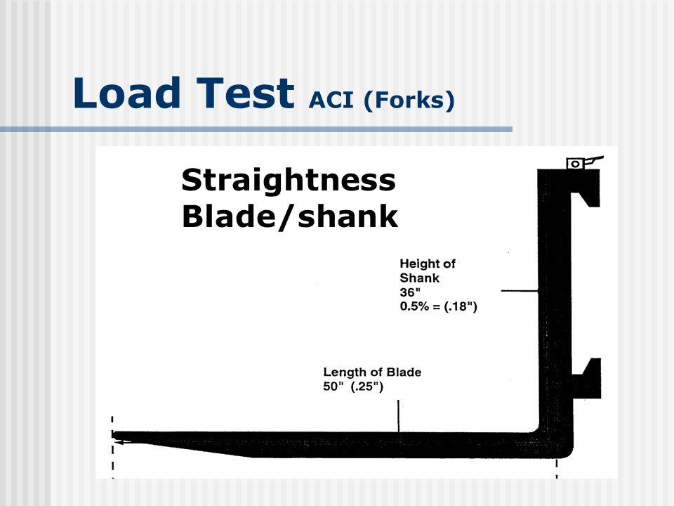 Load Test ACI (Forks) Straightness Blade/shank