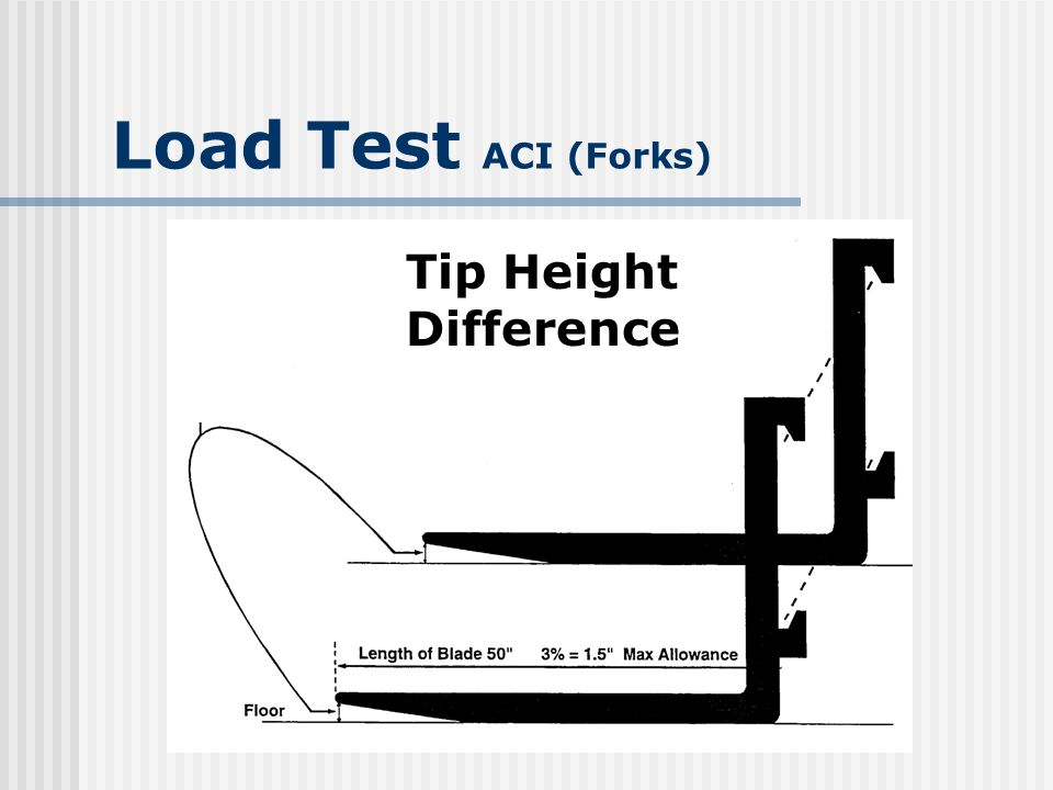 Load Test ACI (Forks) Tip Height Difference