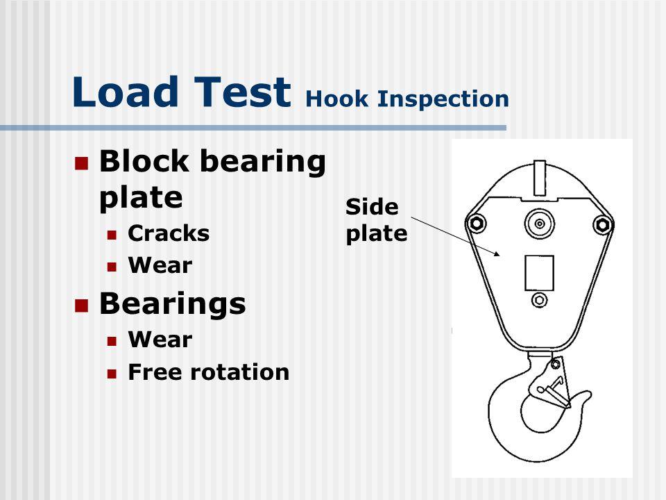 Load Test Hook Inspection