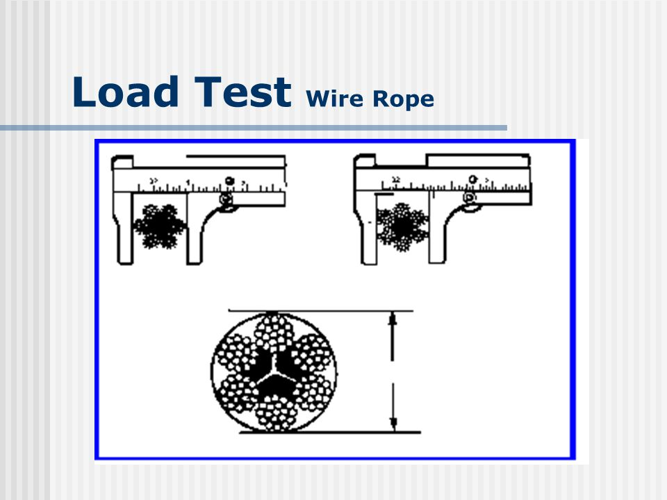 Load Test Wire Rope