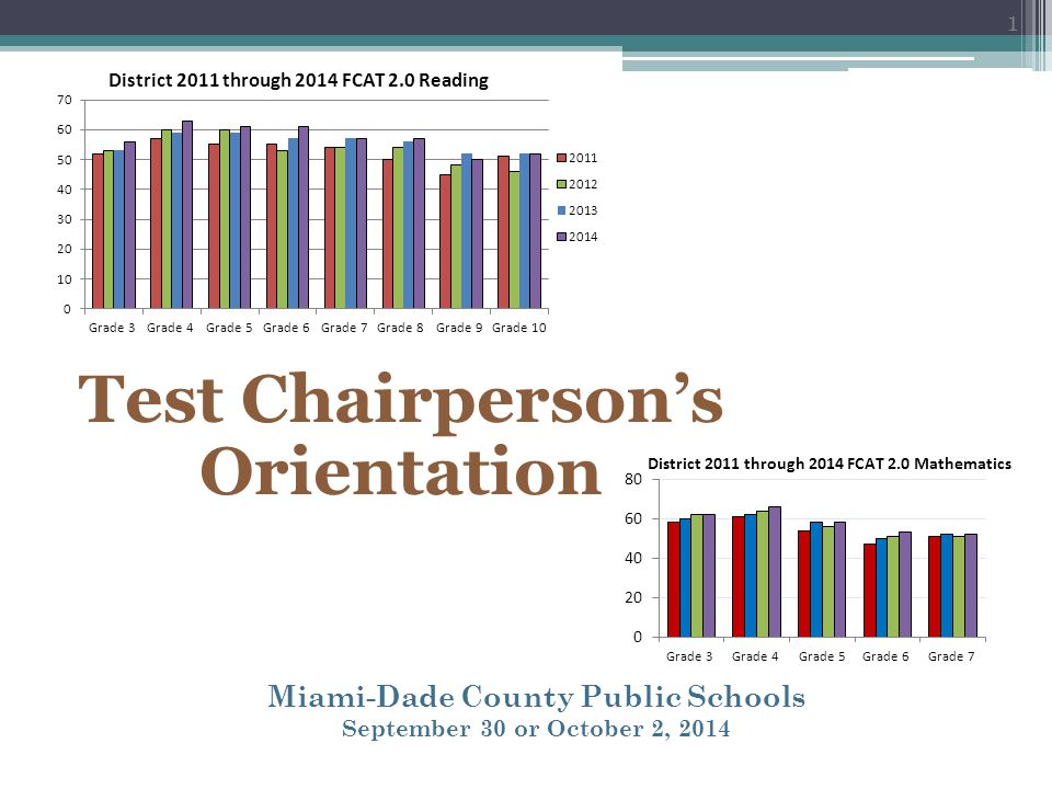 Miami-Dade County Public Schools September 30 or October 2, 2014