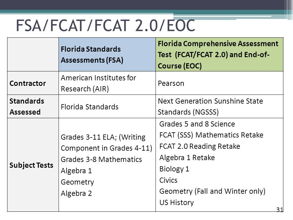 FSA/FCAT/FCAT 2.0/EOC Florida Standards Assessments (FSA)