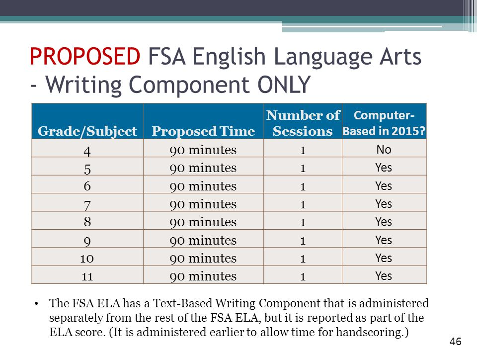 PROPOSED FSA English Language Arts - Writing Component ONLY