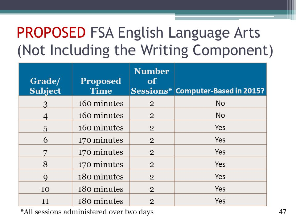 PROPOSED FSA English Language Arts (Not Including the Writing Component)