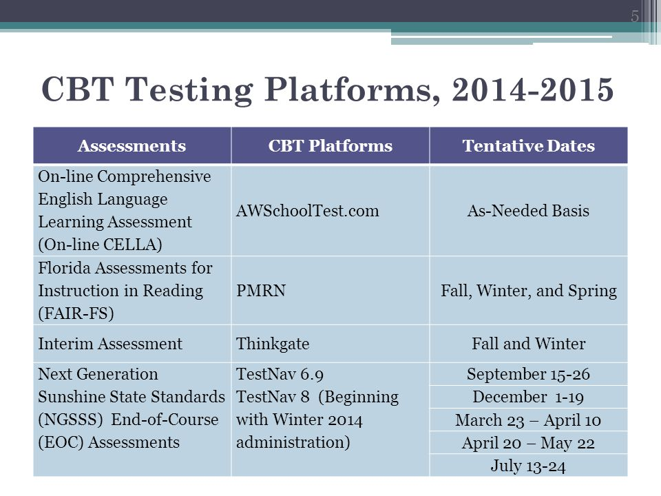 CBT Testing Platforms, 2014-2015
