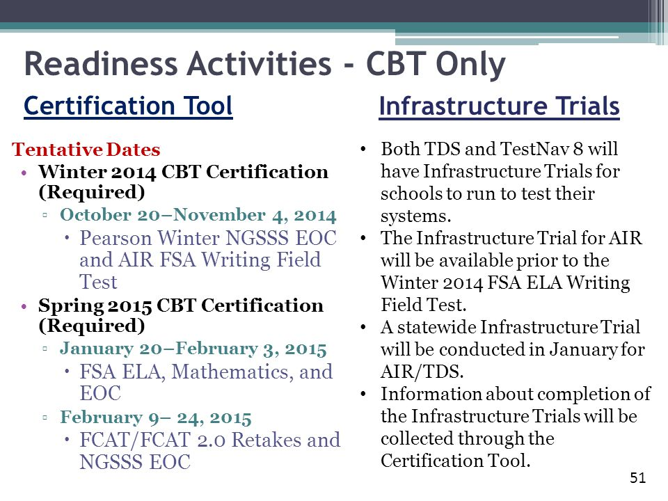 Readiness Activities - CBT Only