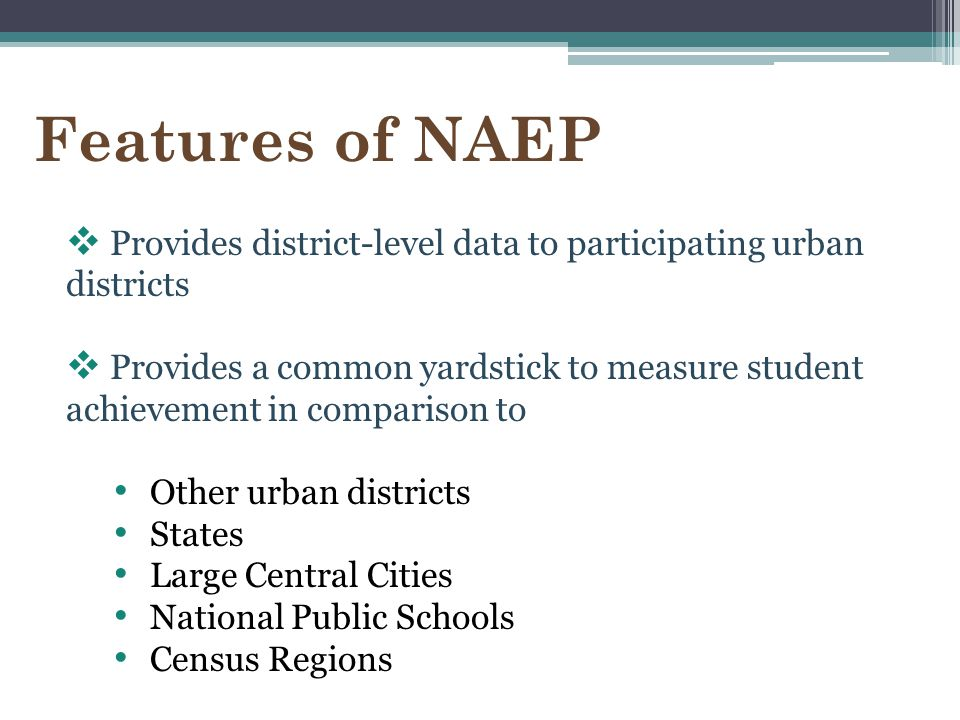 Features of NAEP Provides district-level data to participating urban districts.