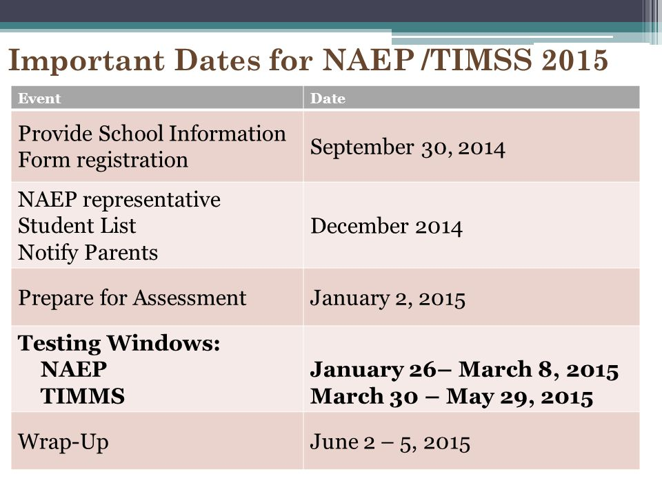 Important Dates for NAEP /TIMSS 2015