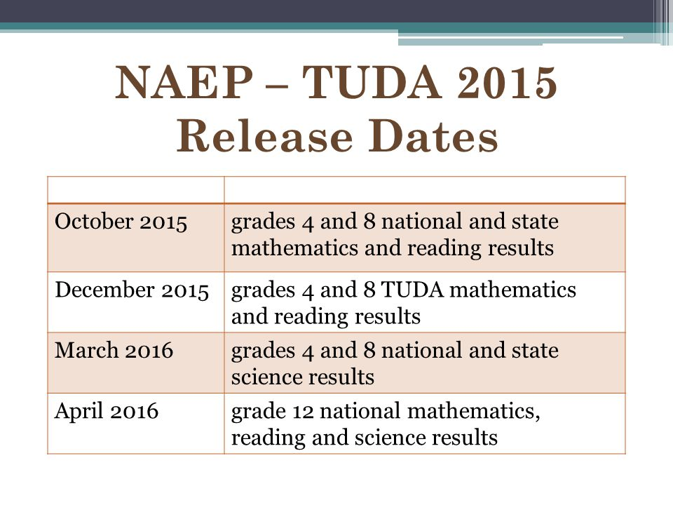 NAEP – TUDA 2015 Release Dates